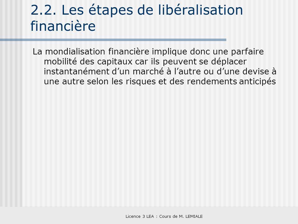 Licence 3 LEA : Cours de M. LEMIALE 2.2. Les étapes de libéralisation financière La mondialisation financière implique donc une parfaire mobilité des