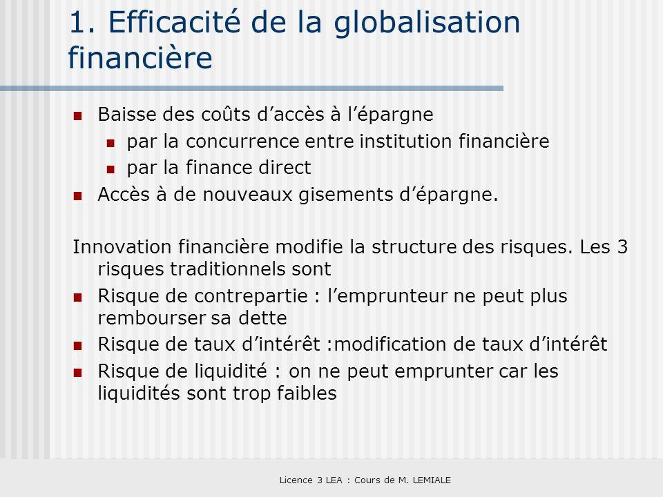 Licence 3 LEA : Cours de M. LEMIALE 1. Efficacité de la globalisation financière Baisse des coûts daccès à lépargne par la concurrence entre instituti