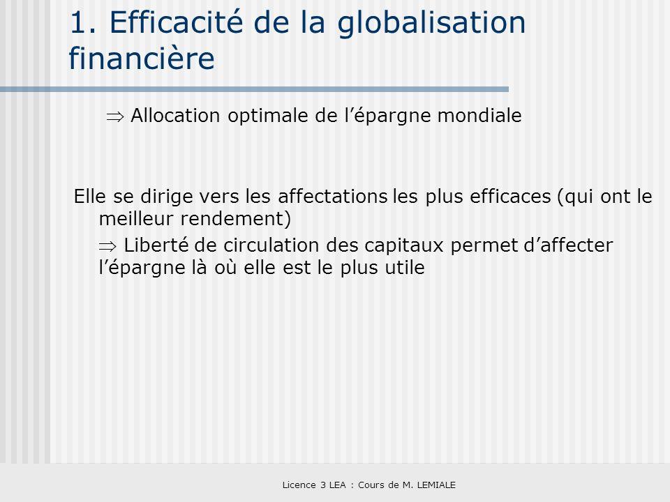 Licence 3 LEA : Cours de M. LEMIALE 1. Efficacité de la globalisation financière Allocation optimale de lépargne mondiale Elle se dirige vers les affe