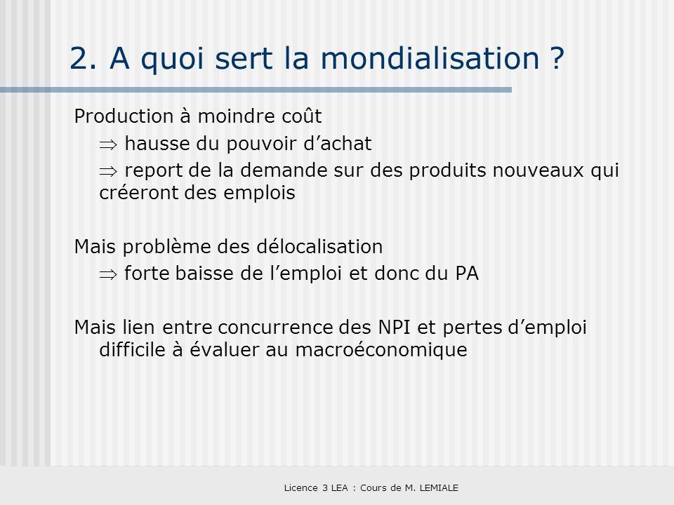 Licence 3 LEA : Cours de M. LEMIALE 2. A quoi sert la mondialisation ? Production à moindre coût hausse du pouvoir dachat report de la demande sur des