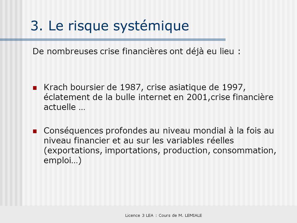 Licence 3 LEA : Cours de M. LEMIALE 3. Le risque systémique De nombreuses crise financières ont déjà eu lieu : Krach boursier de 1987, crise asiatique
