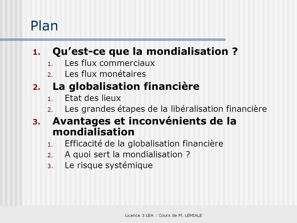 Licence 3 LEA : Cours de M. LEMIALE Plan 1. Quest-ce que la mondialisation ? 1. Les flux commerciaux 2. Les flux monétaires 2. La globalisation financ