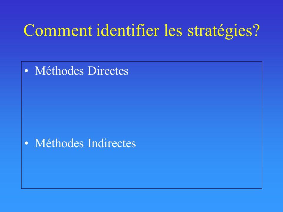 Comment identifier les stratégies? Méthodes Directes Méthodes Indirectes