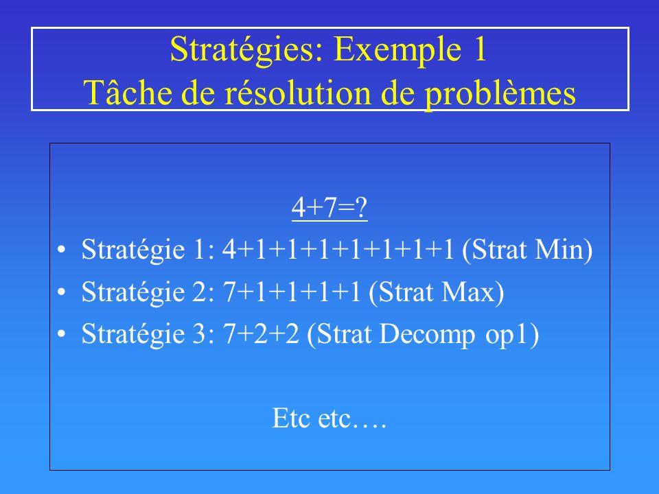 Stratégies: Exemple 1 Tâche de résolution de problèmes 4+7=.