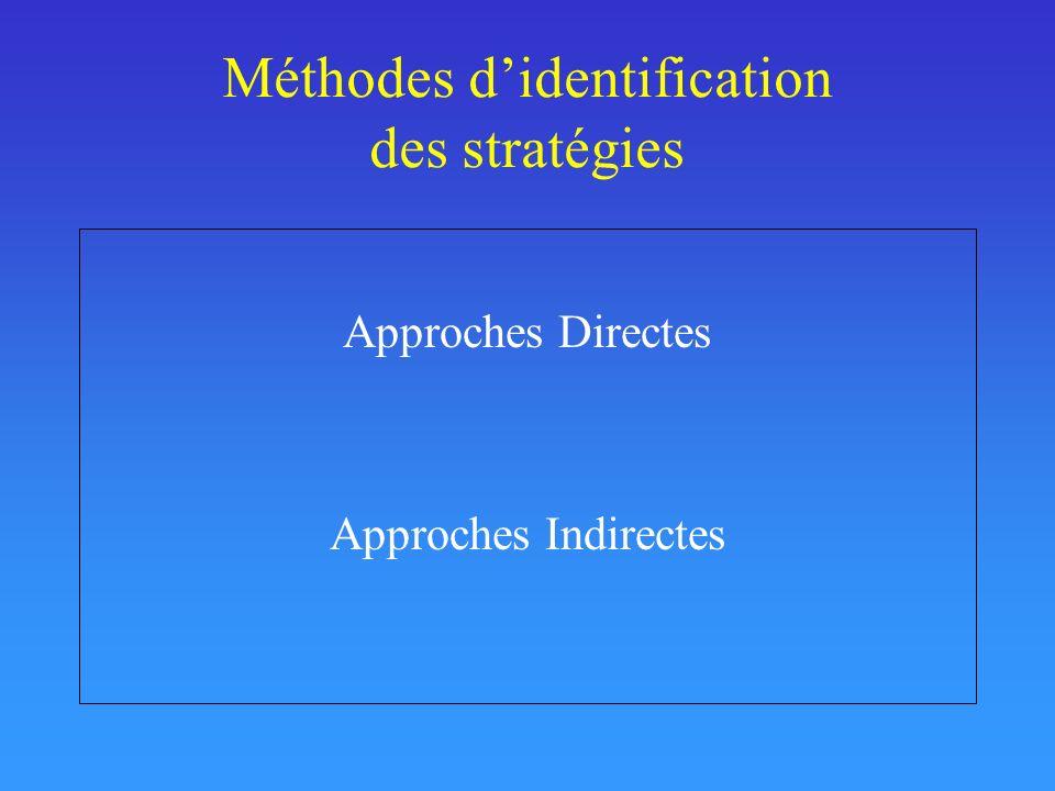 Méthodes didentification des stratégies Approches Directes Approches Indirectes