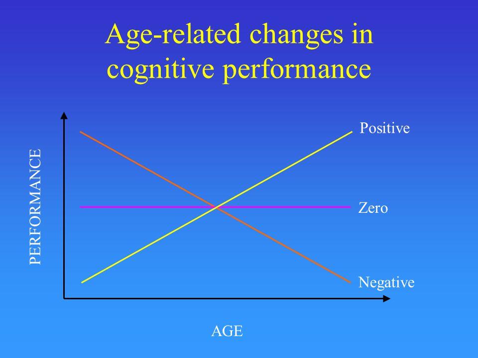 What are the underlying mechanisms.- Quantitative Factors (Proc.