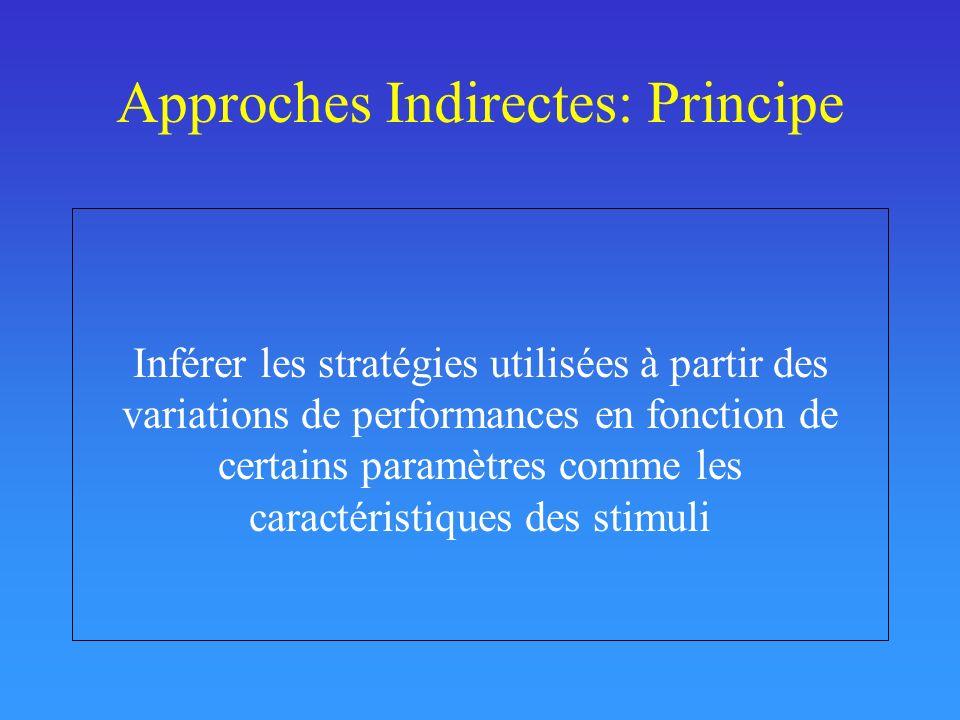 Approches Indirectes: Principe Inférer les stratégies utilisées à partir des variations de performances en fonction de certains paramètres comme les caractéristiques des stimuli