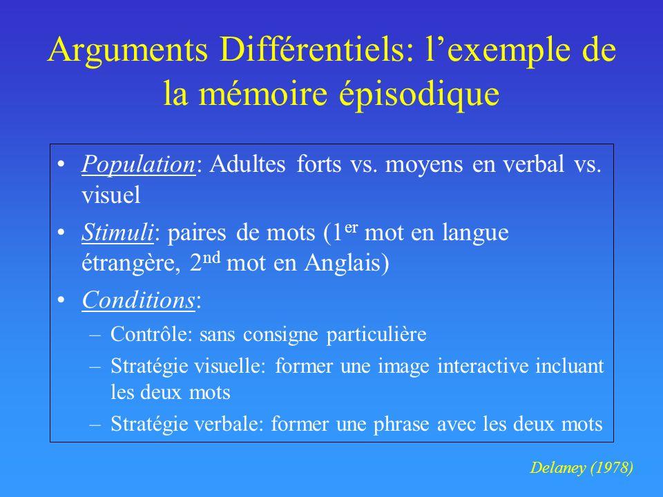 Population: Adultes forts vs. moyens en verbal vs.