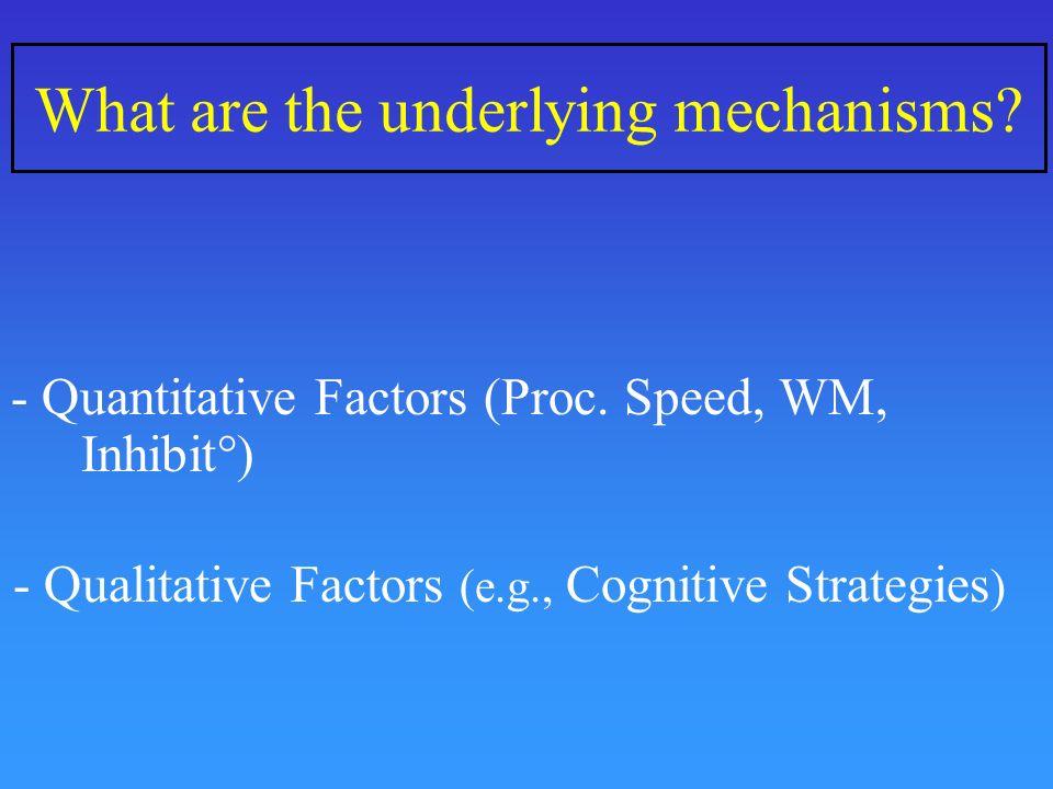 Stratégies de calcul mental simple (4+7) Encoder les Opérandes (m,n) Réponse Initialiser compteur interne avec le plus grand opérande Minimum Ajouter le plus petit opérande par pas de 1 m<n?m<n.