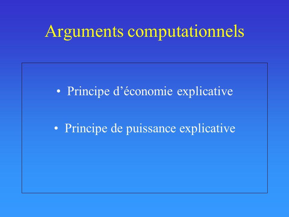 Arguments computationnels Principe déconomie explicative Principe de puissance explicative