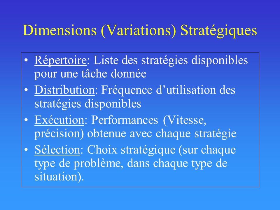 Dimensions (Variations) Stratégiques Répertoire: Liste des stratégies disponibles pour une tâche donnée Distribution: Fréquence dutilisation des stratégies disponibles Exécution: Performances (Vitesse, précision) obtenue avec chaque stratégie Sélection: Choix stratégique (sur chaque type de problème, dans chaque type de situation).