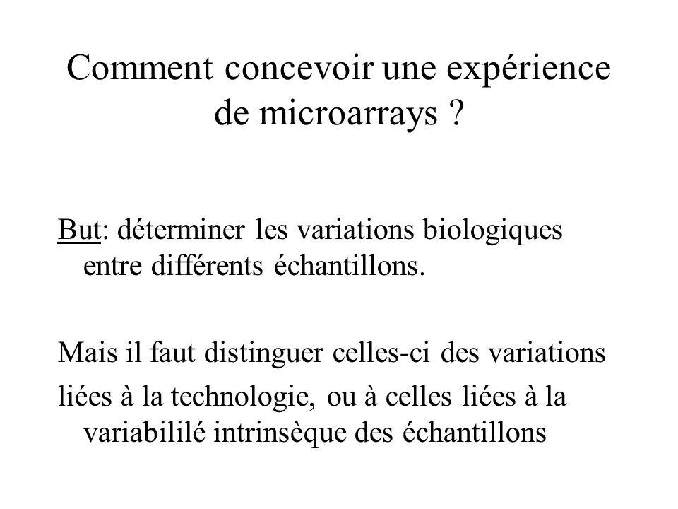 Comment concevoir une expérience de microarrays ? But: déterminer les variations biologiques entre différents échantillons. Mais il faut distinguer ce