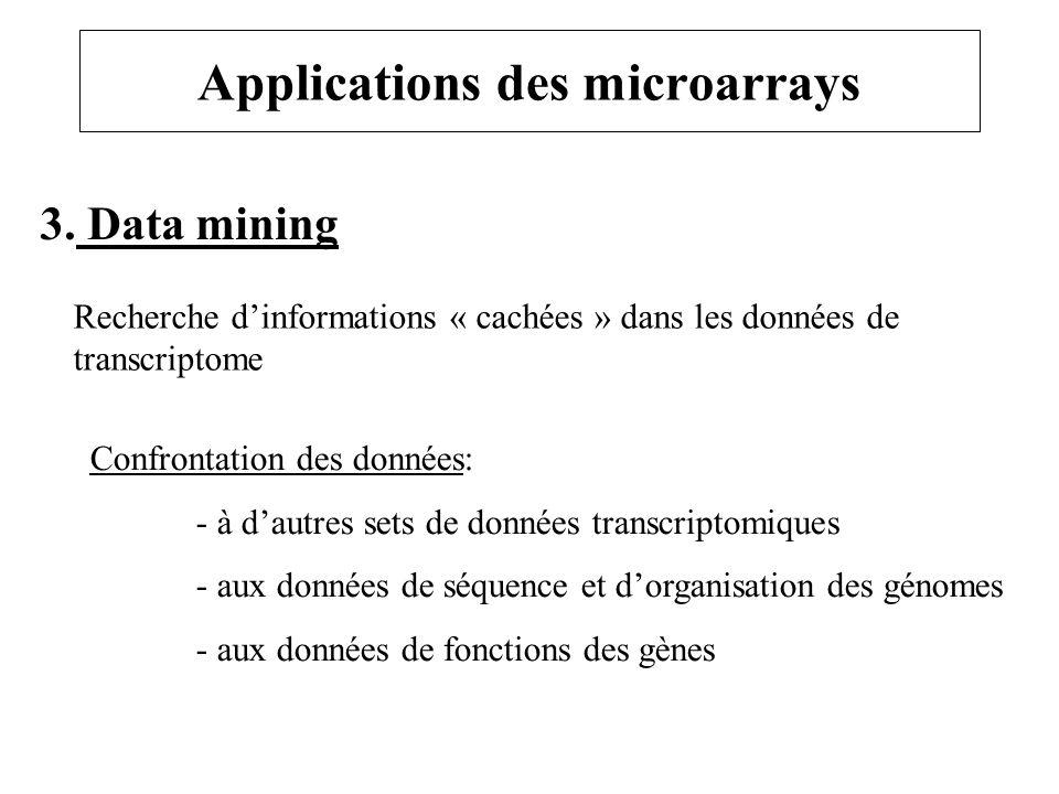 Applications des microarrays 3. Data mining Recherche dinformations « cachées » dans les données de transcriptome Confrontation des données: - à dautr