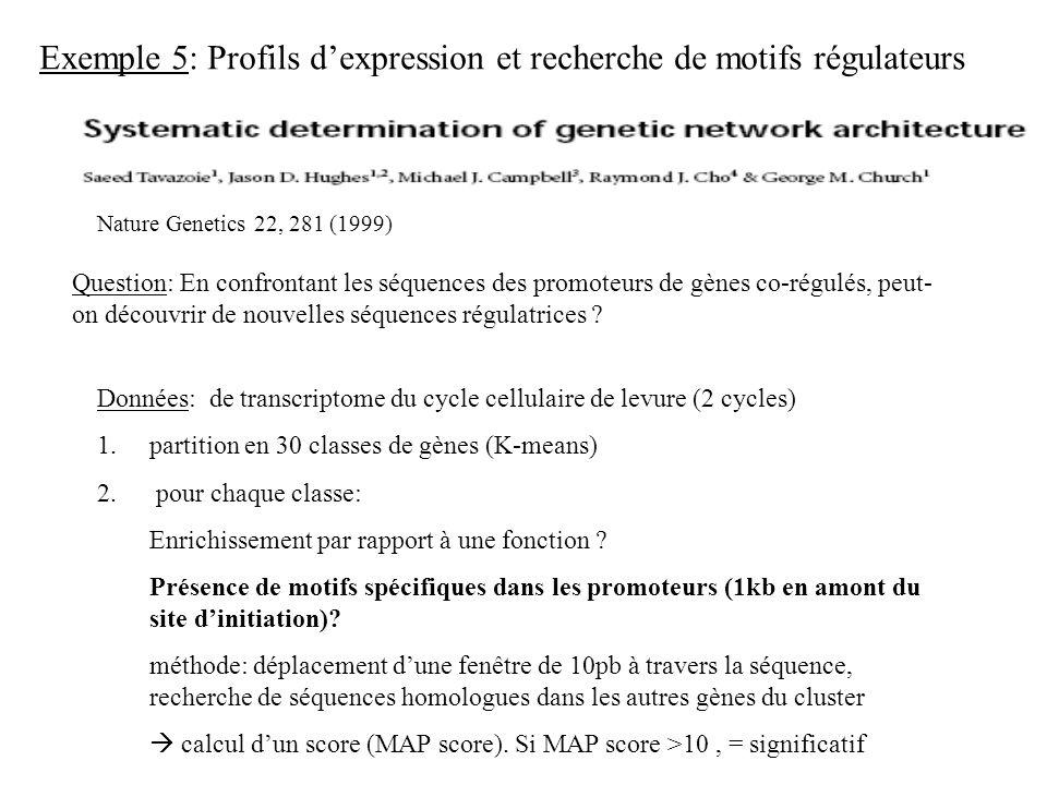 Nature Genetics 22, 281 (1999) Question: En confrontant les séquences des promoteurs de gènes co-régulés, peut- on découvrir de nouvelles séquences ré