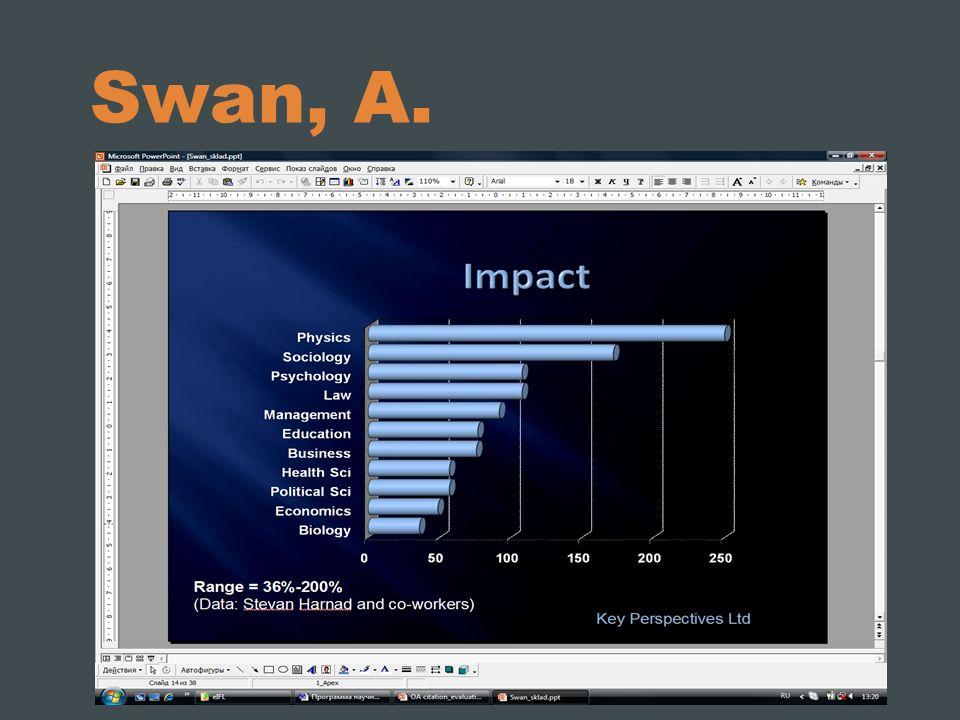 Swan, A.