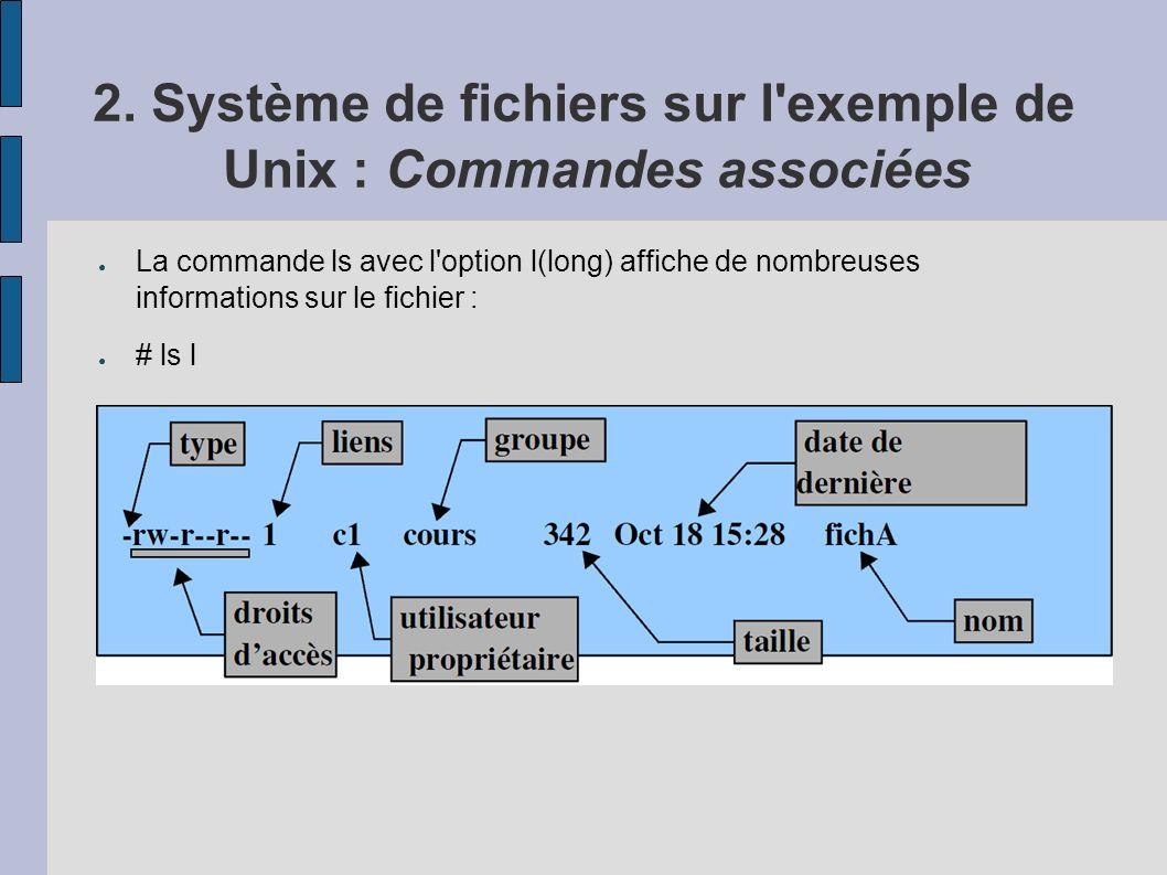 2. Système de fichiers sur l'exemple de Unix : Commandes associées La commande ls avec l'option l(long) affiche de nombreuses informations sur le fich