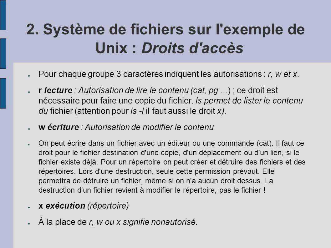 2. Système de fichiers sur l'exemple de Unix : Droits d'accès Pour chaque groupe 3 caractères indiquent les autorisations : r, w et x. r lecture : Aut
