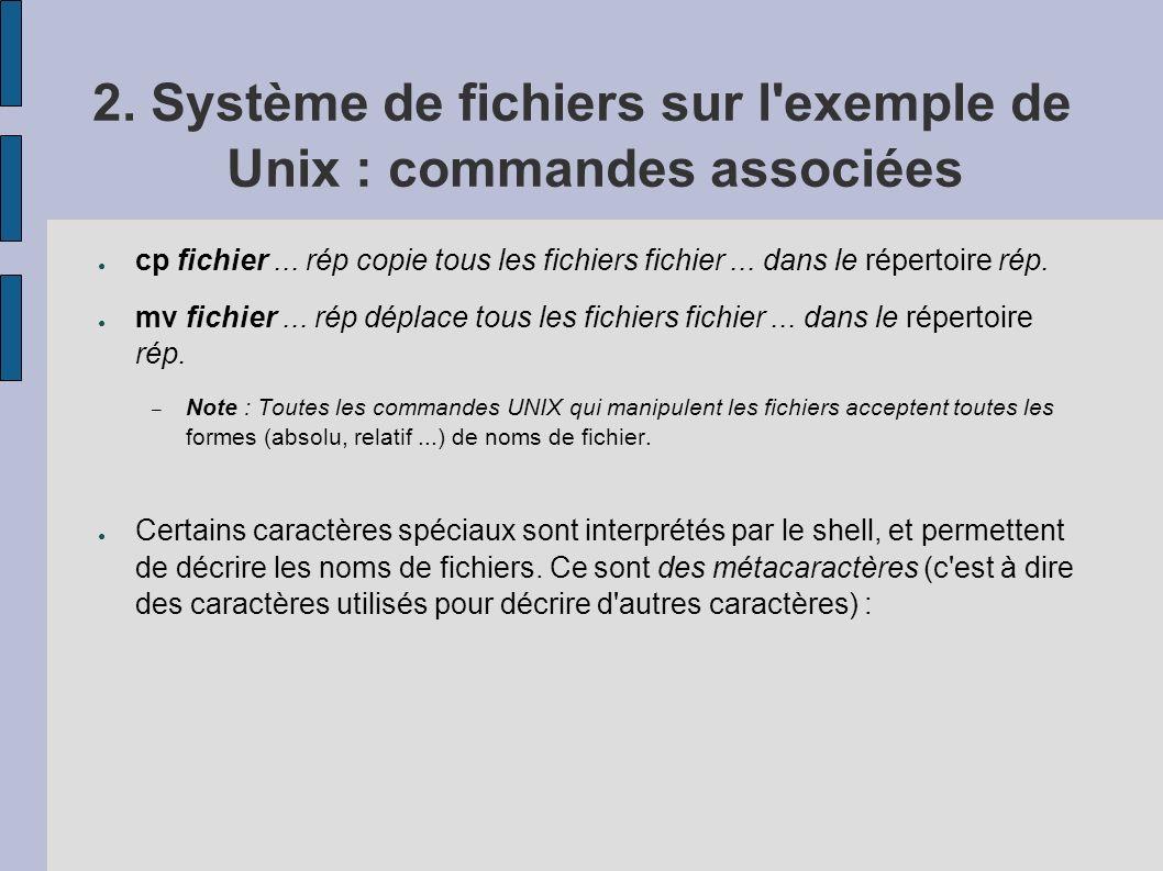 2. Système de fichiers sur l'exemple de Unix : commandes associées cp fichier... rép copie tous les fichiers fichier... dans le répertoire rép. mv fic