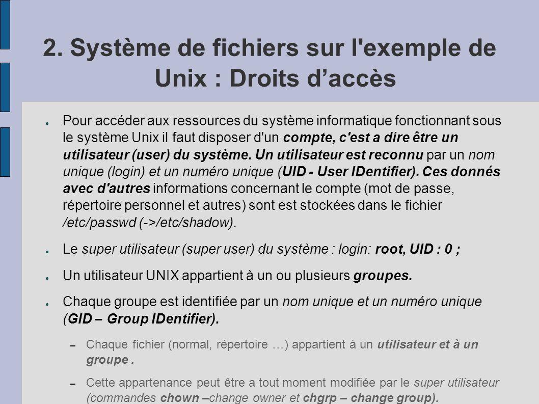 2. Système de fichiers sur l'exemple de Unix : Droits daccès Pour accéder aux ressources du système informatique fonctionnant sous le système Unix il
