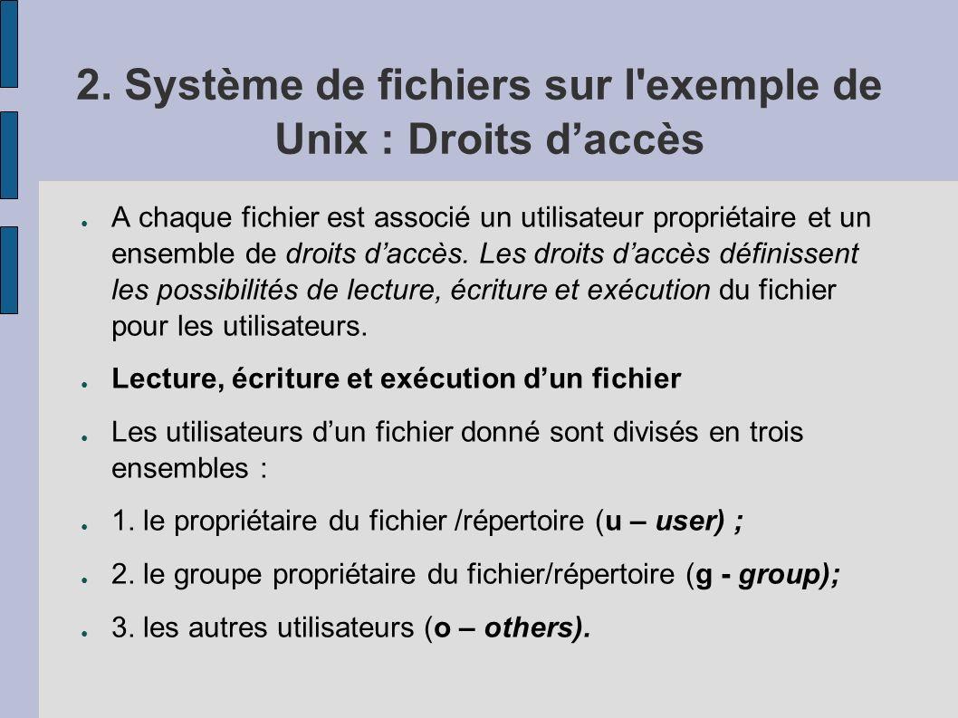 2. Système de fichiers sur l'exemple de Unix : Droits daccès A chaque fichier est associé un utilisateur propriétaire et un ensemble de droits daccès.
