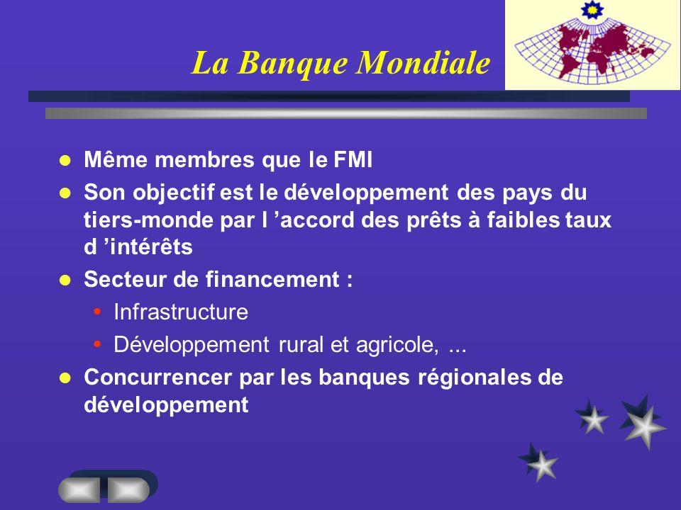 La Banque Mondiale Même membres que le FMI Son objectif est le développement des pays du tiers-monde par l accord des prêts à faibles taux d intérêts Secteur de financement : Infrastructure Développement rural et agricole,...