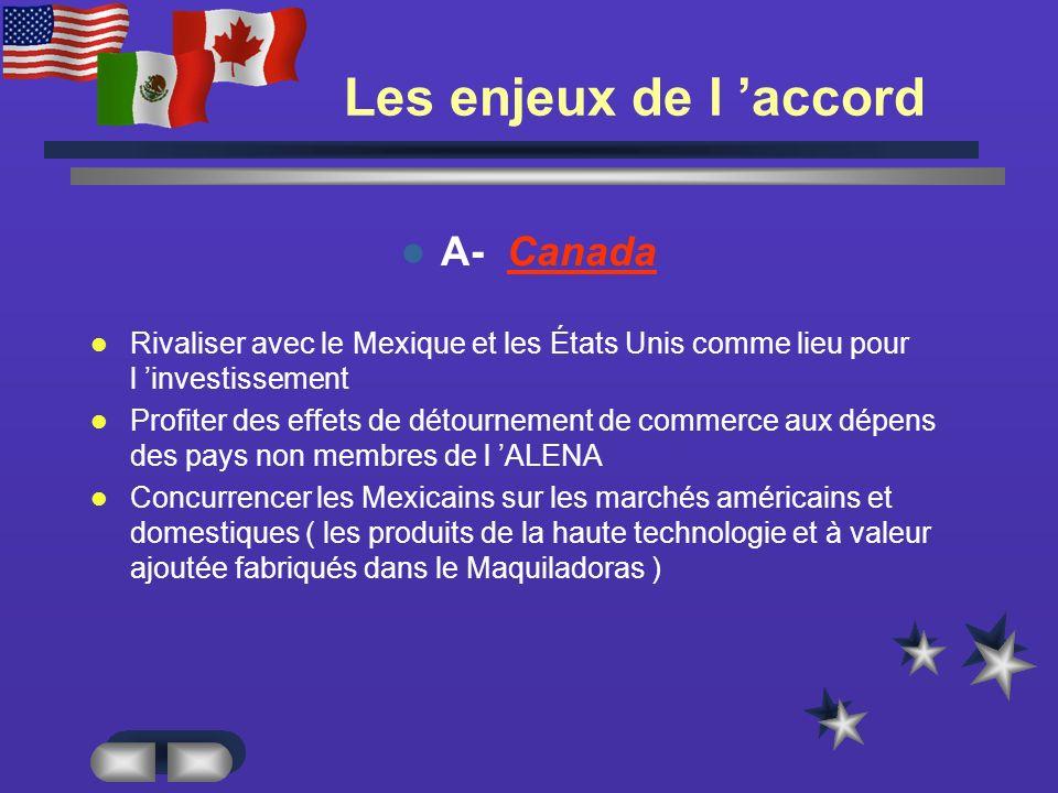 Les enjeux de l accord A-Canada Rivaliser avec le Mexique et les États Unis comme lieu pour l investissement Profiter des effets de détournement de commerce aux dépens des pays non membres de l ALENA Concurrencer les Mexicains sur les marchés américains et domestiques ( les produits de la haute technologie et à valeur ajoutée fabriqués dans le Maquiladoras )