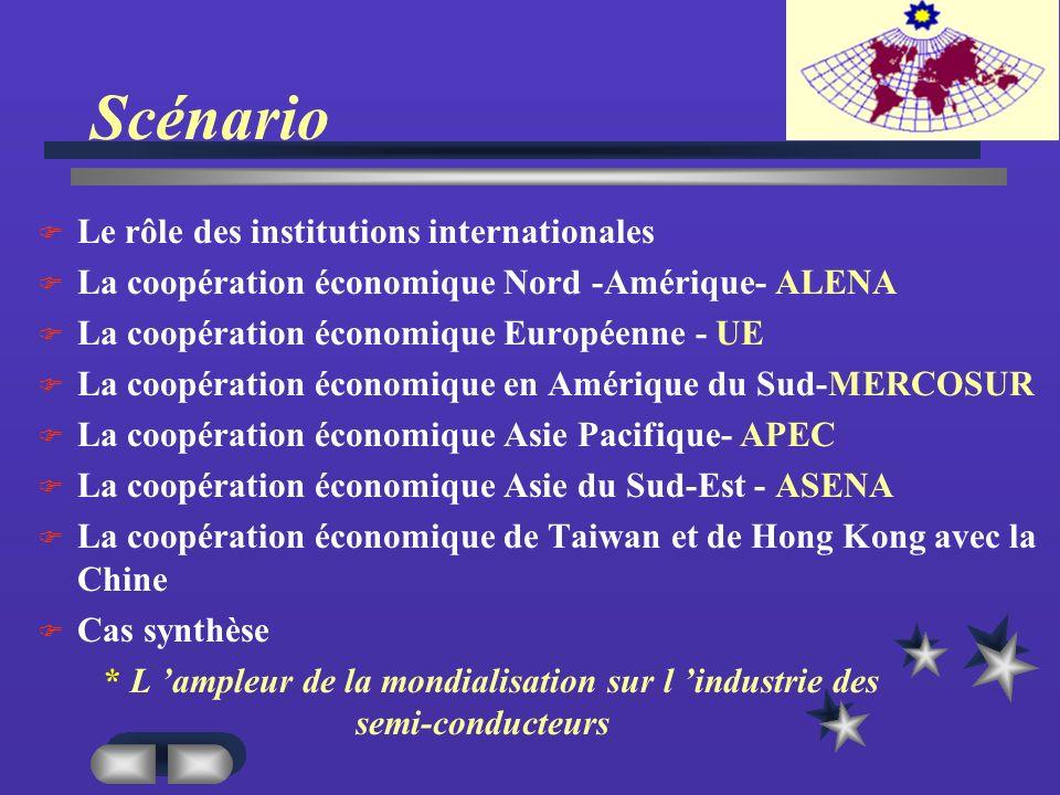Les scénario d un rapprochement nord-sud Keith Christie envisage trois possibilités : Construire l ALEA ( Accord de Libre Échange des Amériques) Laisser chacun des pays de l ALENA négocier un accord bilatéral de libre échange avec le MERCOSUR L accession de MERCOSUR à l ALENA