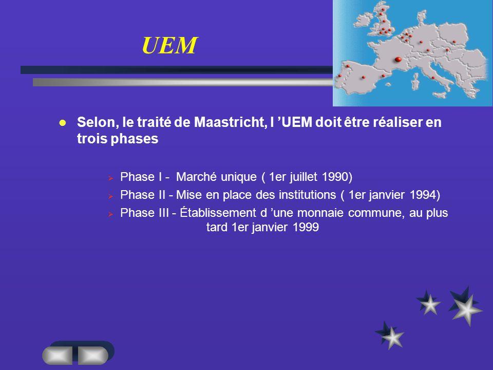UEM Selon, le traité de Maastricht, l UEM doit être réaliser en trois phases Phase I - Marché unique ( 1er juillet 1990) Phase II - Mise en place des institutions ( 1er janvier 1994) Phase III - Établissement d une monnaie commune, au plus tard 1er janvier 1999