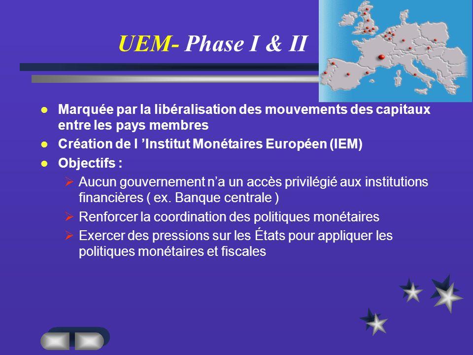 UEM- Phase I & II Marquée par la libéralisation des mouvements des capitaux entre les pays membres Création de l Institut Monétaires Européen (IEM) Objectifs : Aucun gouvernement na un accès privilégié aux institutions financières ( ex.