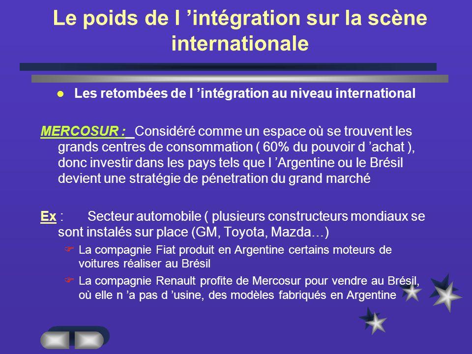Le poids de l intégration sur la scène internationale Les retombées de l intégration au niveau international MERCOSUR :Considéré comme un espace où se trouvent les grands centres de consommation ( 60% du pouvoir d achat ), donc investir dans les pays tels que l Argentine ou le Brésil devient une stratégie de pénetration du grand marché Ex :Secteur automobile ( plusieurs constructeurs mondiaux se sont instalés sur place (GM, Toyota, Mazda…) La compagnie Fiat produit en Argentine certains moteurs de voitures réaliser au Brésil La compagnie Renault profite de Mercosur pour vendre au Brésil, où elle n a pas d usine, des modèles fabriqués en Argentine