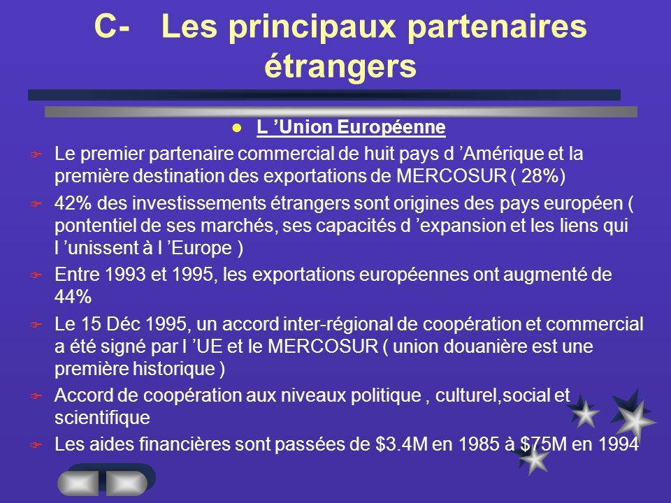 L Union Européenne Le premier partenaire commercial de huit pays d Amérique et la première destination des exportations de MERCOSUR ( 28%) 42% des investissements étrangers sont origines des pays européen ( pontentiel de ses marchés, ses capacités d expansion et les liens qui l unissent à l Europe ) Entre 1993 et 1995, les exportations européennes ont augmenté de 44% Le 15 Déc 1995, un accord inter-régional de coopération et commercial a été signé par l UE et le MERCOSUR ( union douanière est une première historique ) Accord de coopération aux niveaux politique, culturel,social et scientifique Les aides financières sont passées de $3.4M en 1985 à $75M en 1994 C-Les principaux partenaires étrangers