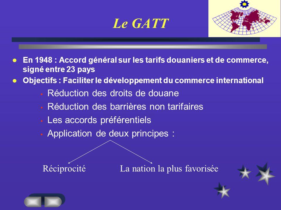 Le GATT En 1948 : Accord général sur les tarifs douaniers et de commerce, signé entre 23 pays Objectifs : Faciliter le développement du commerce international Réduction des droits de douane Réduction des barrières non tarifaires Les accords préférentiels Application de deux principes : RéciprocitéLa nation la plus favorisée