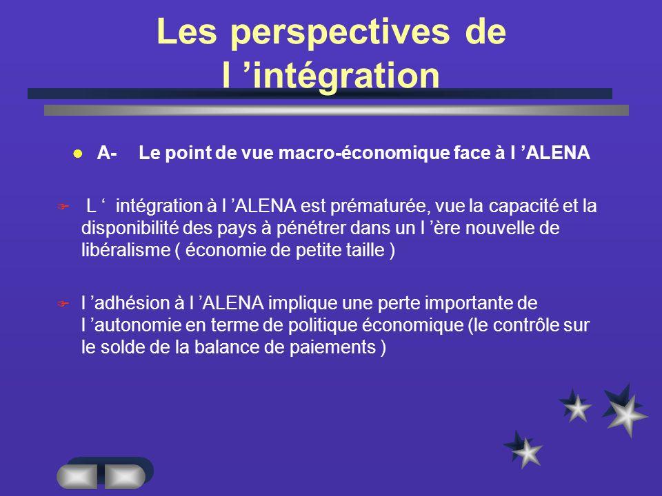 Les perspectives de l intégration A-Le point de vue macro-économique face à l ALENA L intégration à l ALENA est prématurée, vue la capacité et la disponibilité des pays à pénétrer dans un l ère nouvelle de libéralisme ( économie de petite taille ) l adhésion à l ALENA implique une perte importante de l autonomie en terme de politique économique (le contrôle sur le solde de la balance de paiements )