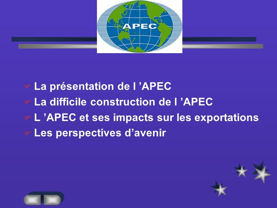 APEC La présentation de l APEC La difficile construction de l APEC L APEC et ses impacts sur les exportations Les perspectives davenir