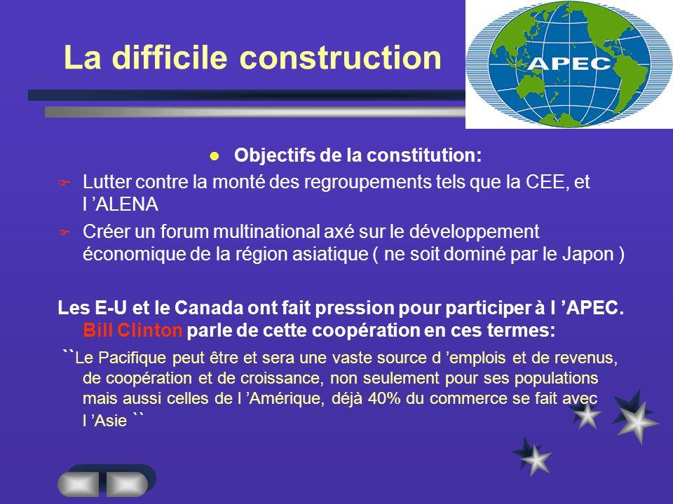 La difficile construction Objectifs de la constitution: Lutter contre la monté des regroupements tels que la CEE, et l ALENA Créer un forum multinational axé sur le développement économique de la région asiatique ( ne soit dominé par le Japon ) Les E-U et le Canada ont fait pression pour participer à l APEC.