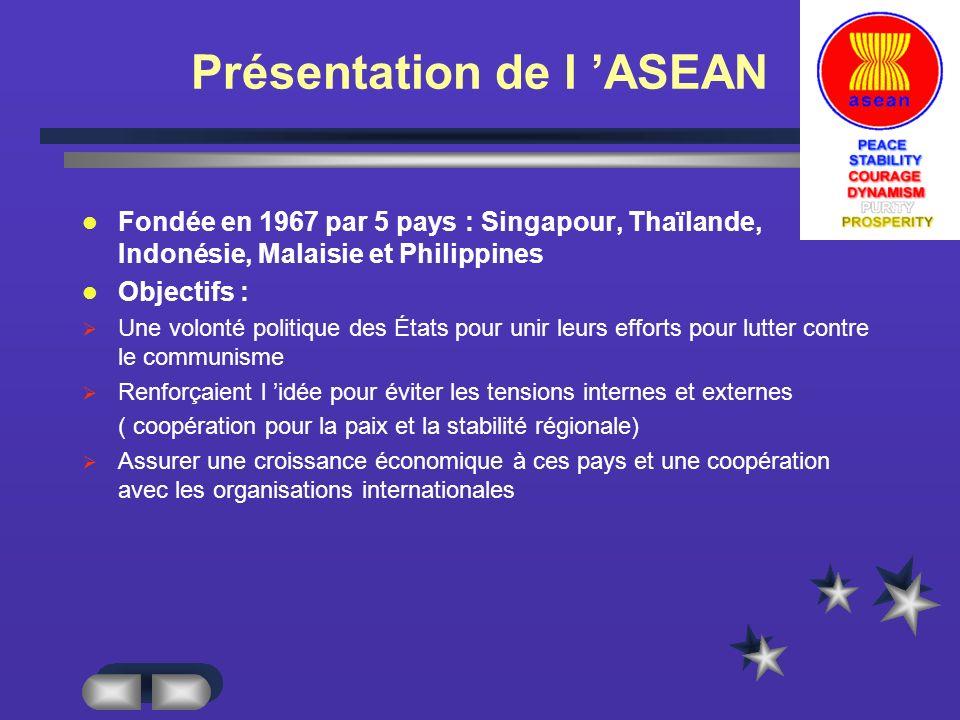 Présentation de l ASEAN Fondée en 1967 par 5 pays : Singapour, Thaïlande, Indonésie, Malaisie et Philippines Objectifs : Une volonté politique des États pour unir leurs efforts pour lutter contre le communisme Renforçaient l idée pour éviter les tensions internes et externes ( coopération pour la paix et la stabilité régionale) Assurer une croissance économique à ces pays et une coopération avec les organisations internationales
