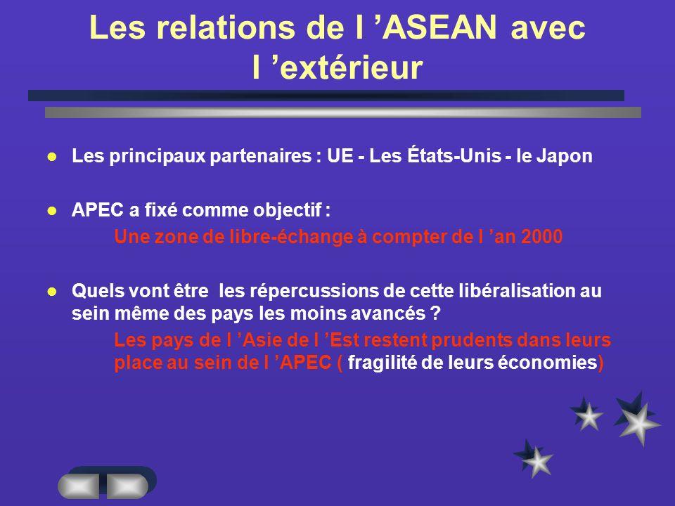 Les relations de l ASEAN avec l extérieur Les principaux partenaires : UE - Les États-Unis - le Japon APEC a fixé comme objectif : Une zone de libre-échange à compter de l an 2000 Quels vont être les répercussions de cette libéralisation au sein même des pays les moins avancés .