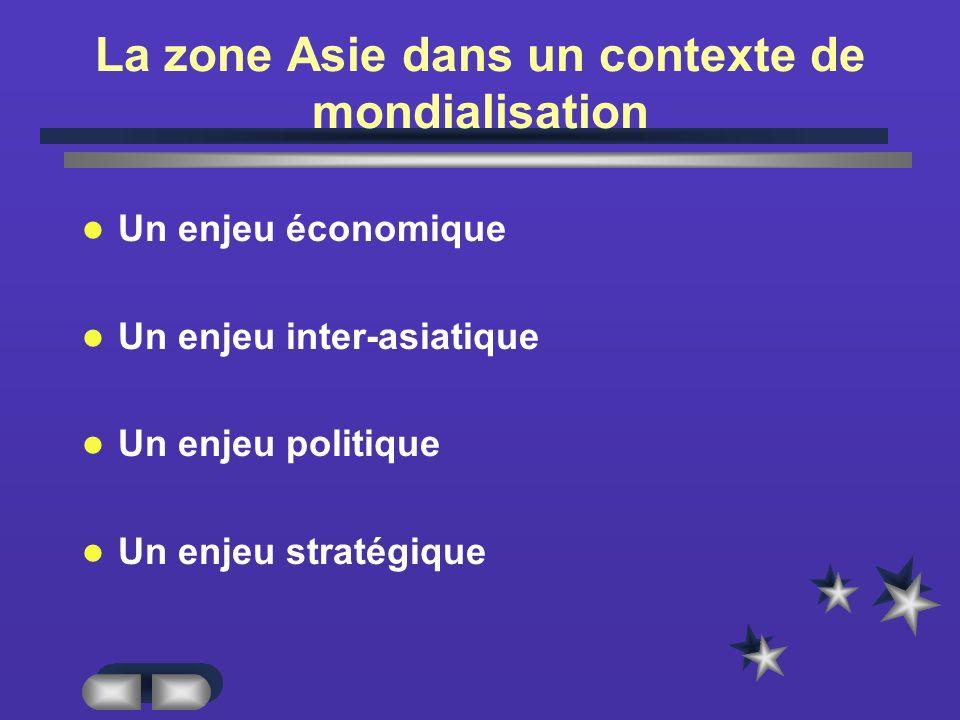 Un enjeu économique Un enjeu inter-asiatique Un enjeu politique Un enjeu stratégique
