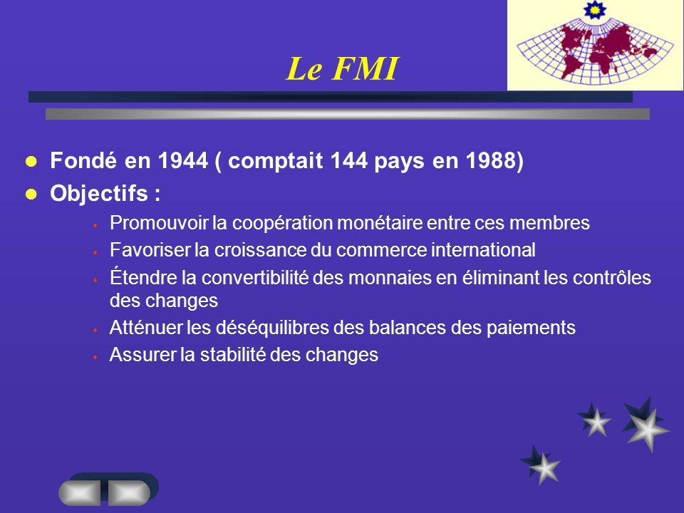 Le FMI Fondé en 1944 ( comptait 144 pays en 1988) Objectifs : Promouvoir la coopération monétaire entre ces membres Favoriser la croissance du commerce international Étendre la convertibilité des monnaies en éliminant les contrôles des changes Atténuer les déséquilibres des balances des paiements Assurer la stabilité des changes