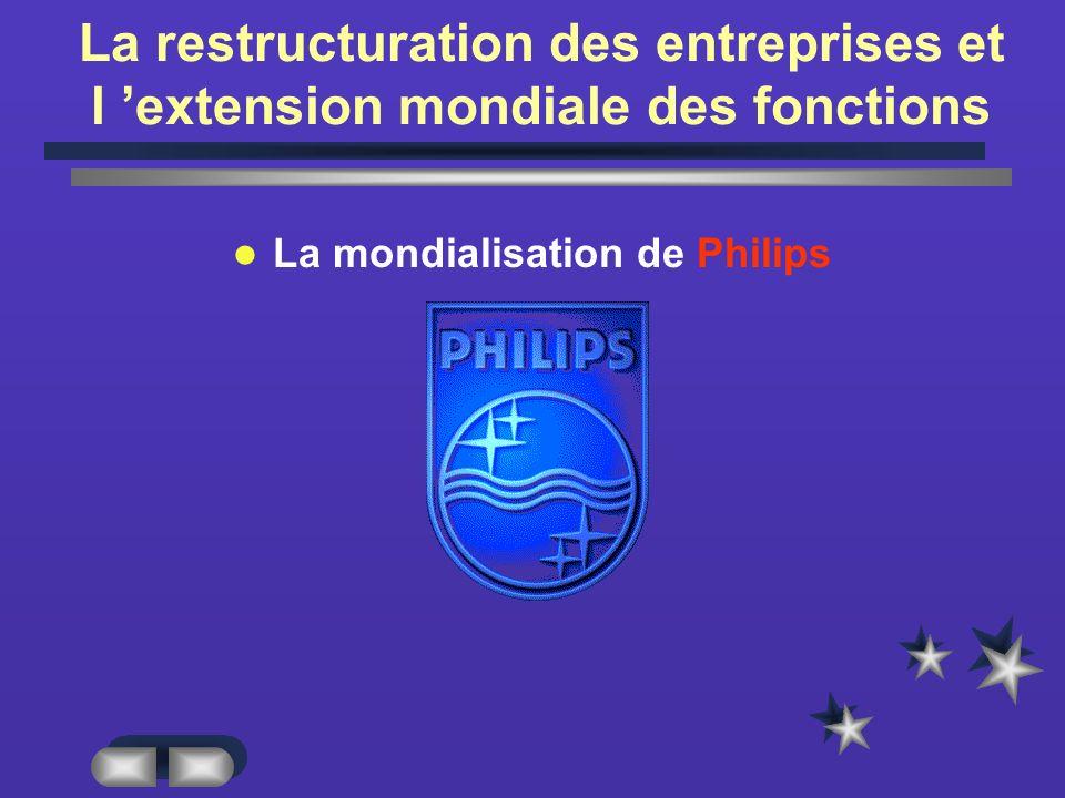 La restructuration des entreprises et l extension mondiale des fonctions La mondialisation de Philips