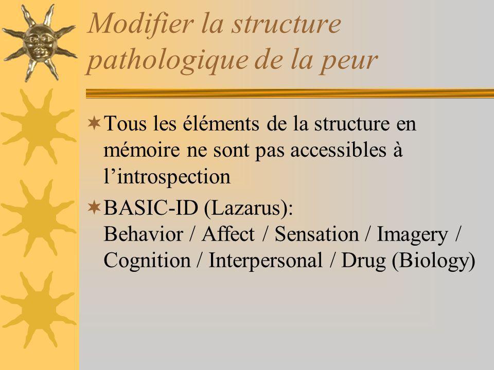 Modifier la structure pathologique de la peur Tous les éléments de la structure en mémoire ne sont pas accessibles à lintrospection BASIC-ID (Lazarus): Behavior / Affect / Sensation / Imagery / Cognition / Interpersonal / Drug (Biology)