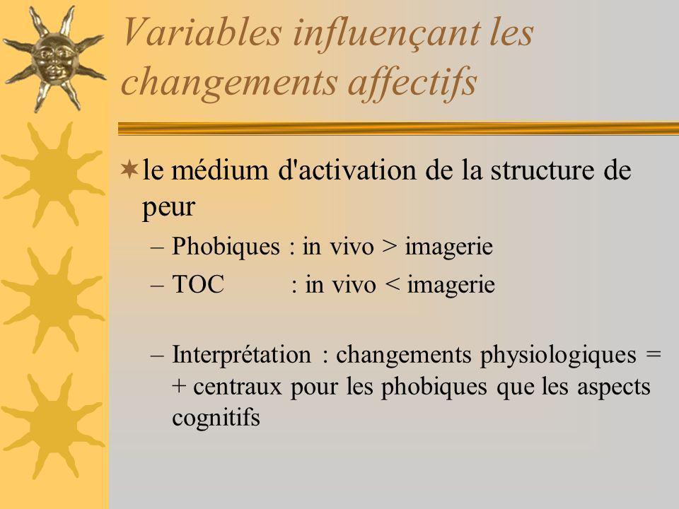 Variables influençant les changements affectifs le médium d activation de la structure de peur –Phobiques : in vivo > imagerie –TOC : in vivo < imagerie –Interprétation : changements physiologiques = + centraux pour les phobiques que les aspects cognitifs
