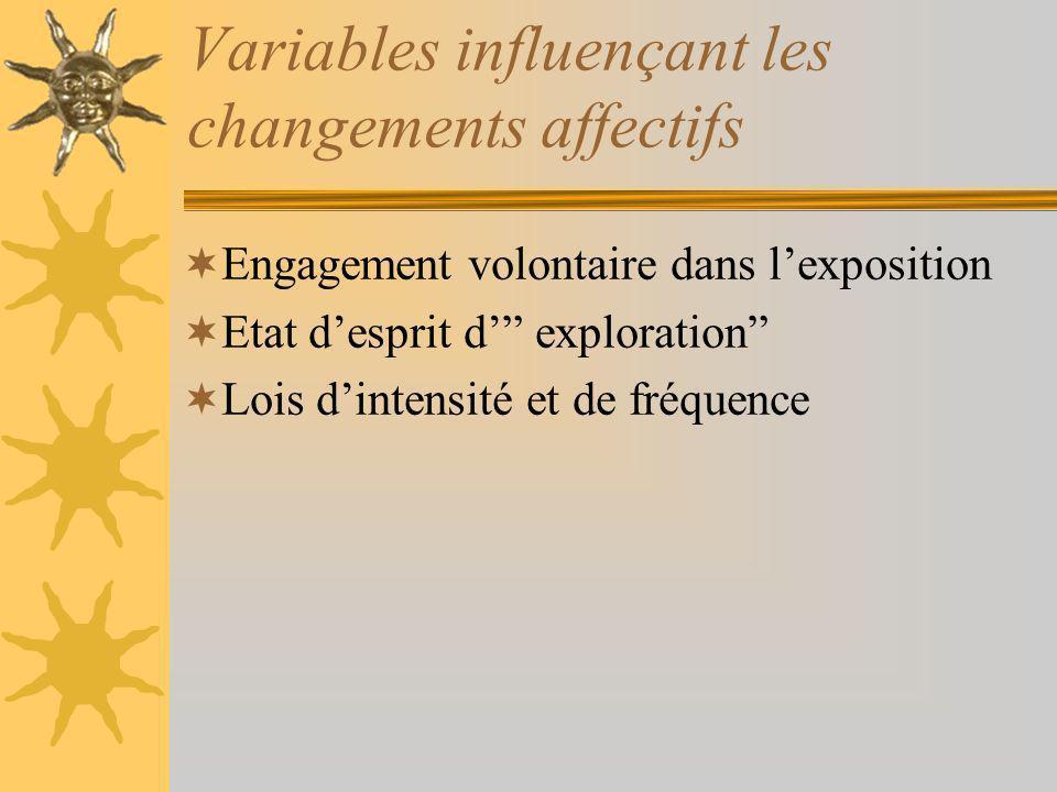 Variables influençant les changements affectifs Engagement volontaire dans lexposition Etat desprit d exploration Lois dintensité et de fréquence