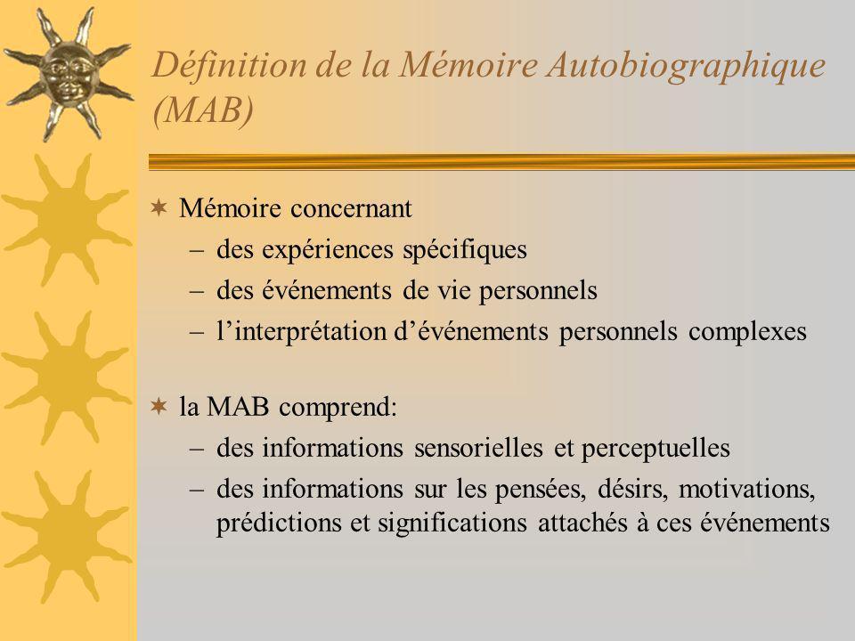 Définition de la Mémoire Autobiographique (MAB) Mémoire concernant –des expériences spécifiques –des événements de vie personnels –linterprétation dévénements personnels complexes la MAB comprend: –des informations sensorielles et perceptuelles –des informations sur les pensées, désirs, motivations, prédictions et significations attachés à ces événements