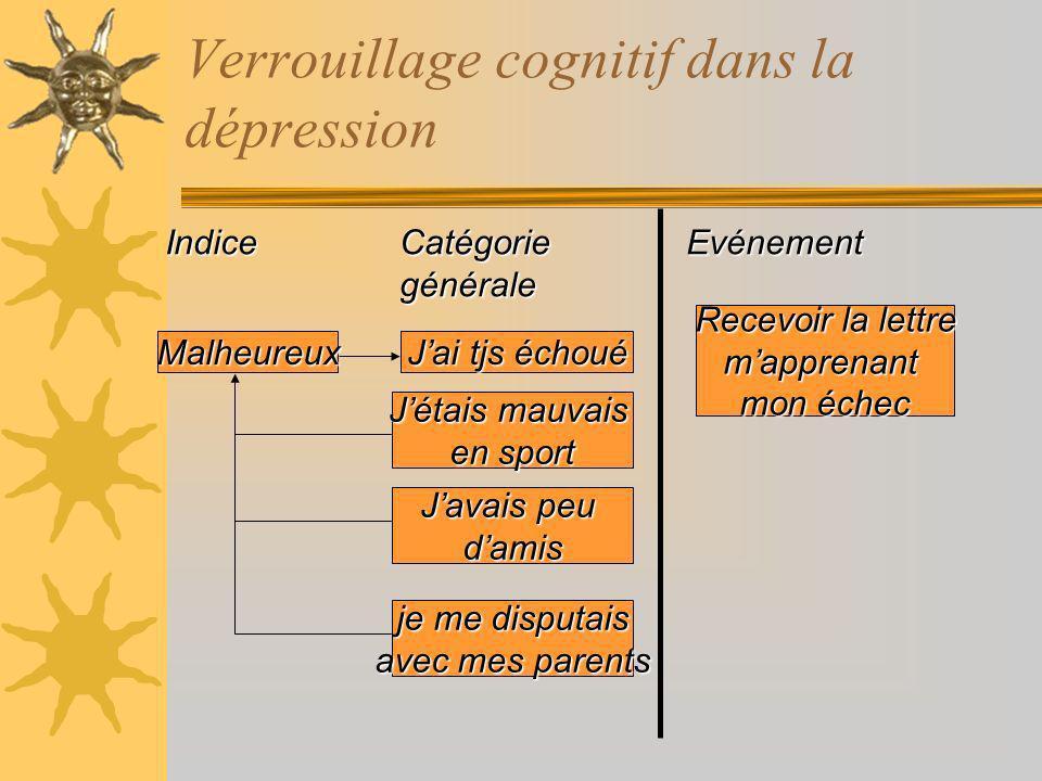 Verrouillage cognitif dans la dépression IndiceCatégoriegénéraleEvénement Jai tjs échoué Malheureux Recevoir la lettre mapprenant mon échec Jétais mau