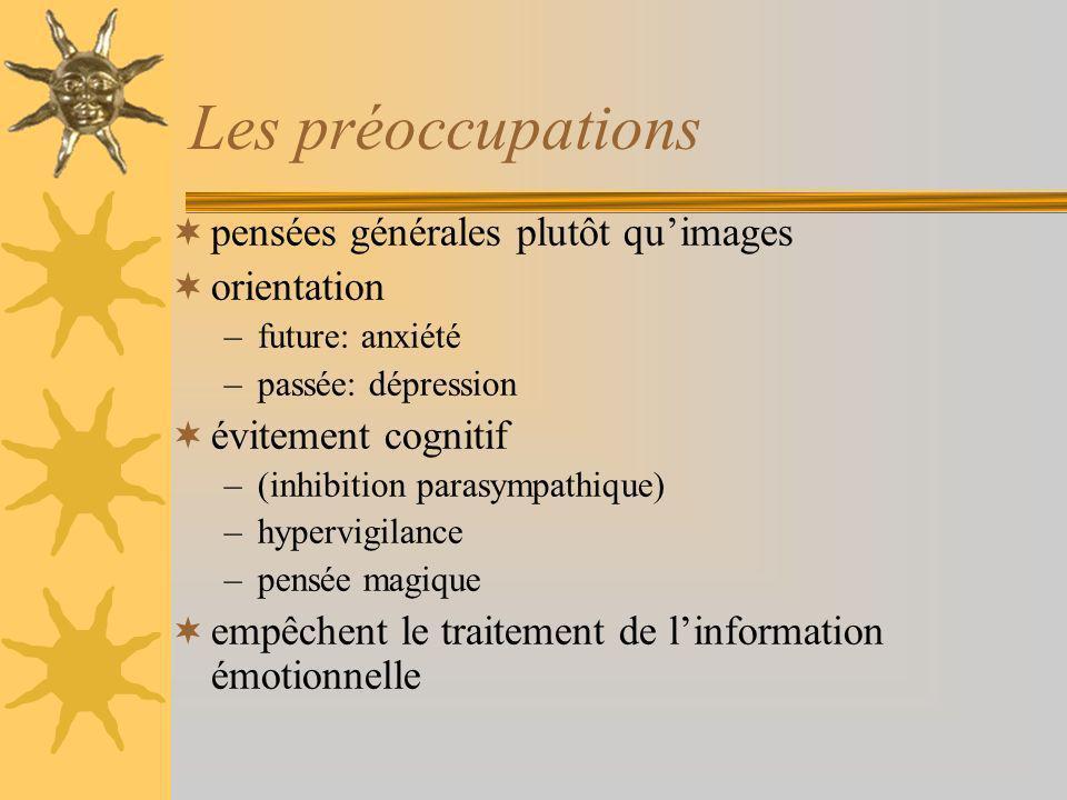 Les préoccupations pensées générales plutôt quimages orientation –future: anxiété –passée: dépression évitement cognitif –(inhibition parasympathique) –hypervigilance –pensée magique empêchent le traitement de linformation émotionnelle