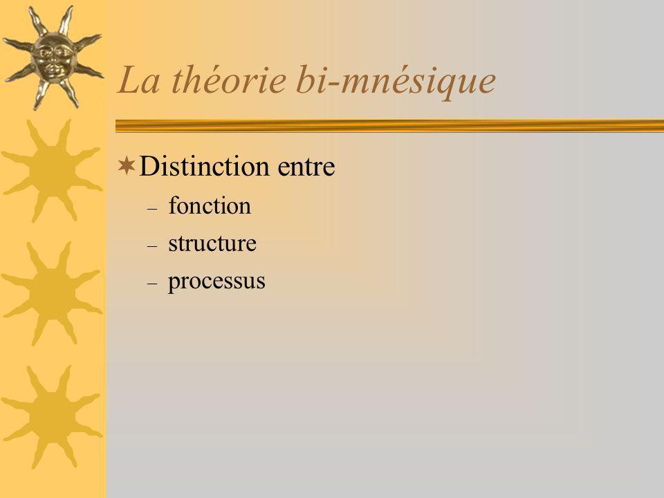 La théorie bi-mnésique Distinction entre – fonction – structure – processus