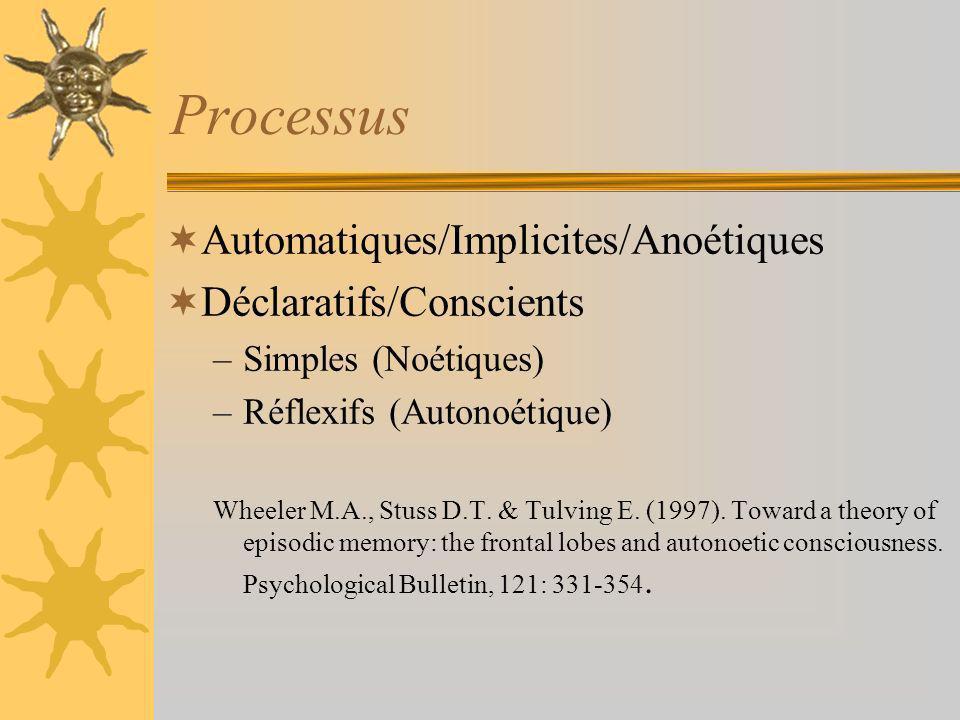 Processus Automatiques/Implicites/Anoétiques Déclaratifs/Conscients –Simples (Noétiques) –Réflexifs (Autonoétique) Wheeler M.A., Stuss D.T.