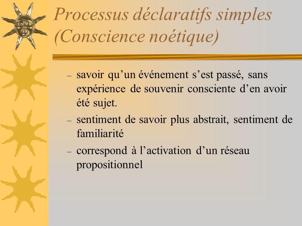 Processus déclaratifs simples (Conscience noétique) – savoir quun événement sest passé, sans expérience de souvenir consciente den avoir été sujet. –
