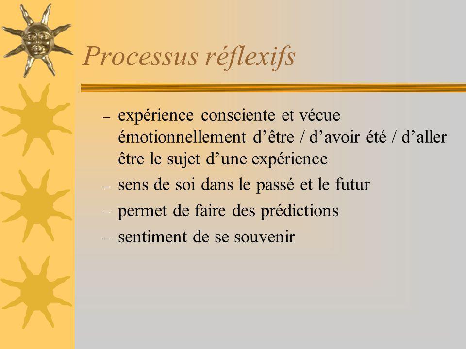 Processus réflexifs – expérience consciente et vécue émotionnellement dêtre / davoir été / daller être le sujet dune expérience – sens de soi dans le passé et le futur – permet de faire des prédictions – sentiment de se souvenir